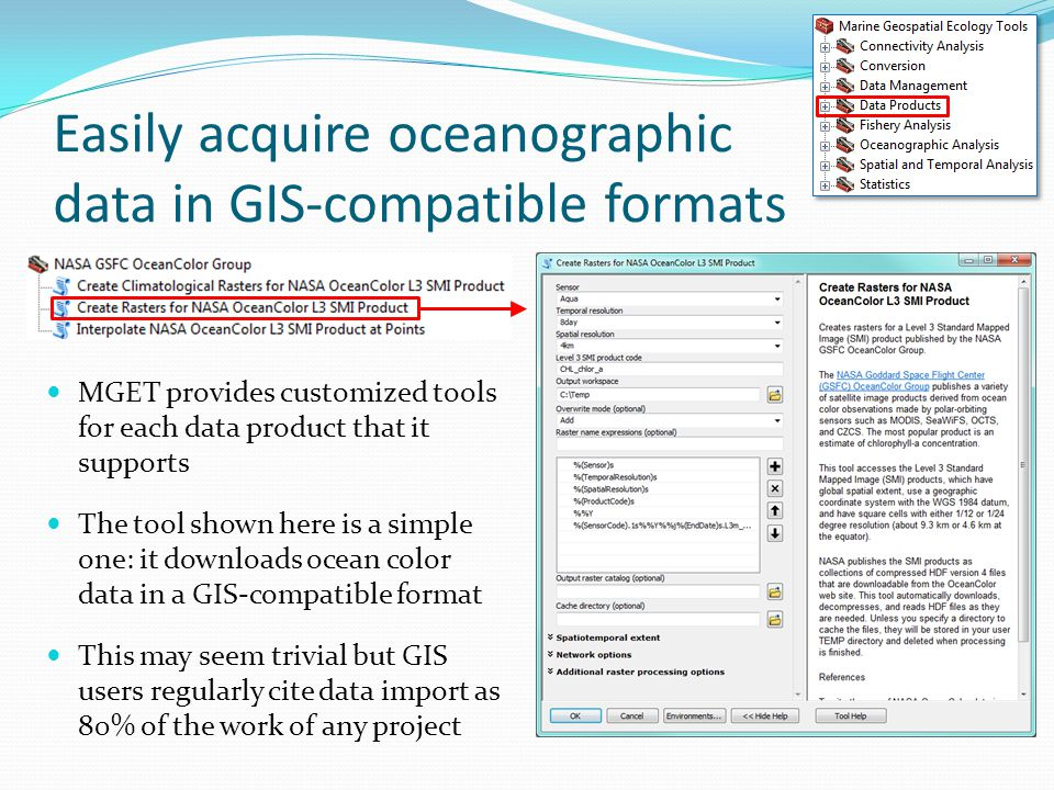 Easily acquire oceanographic data in GIS-compatible formats