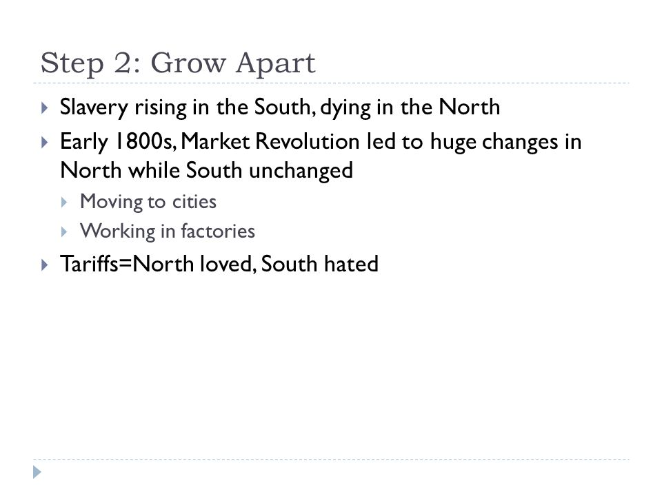 Step 2: Grow Apart Slavery rising in the South, dying in the North