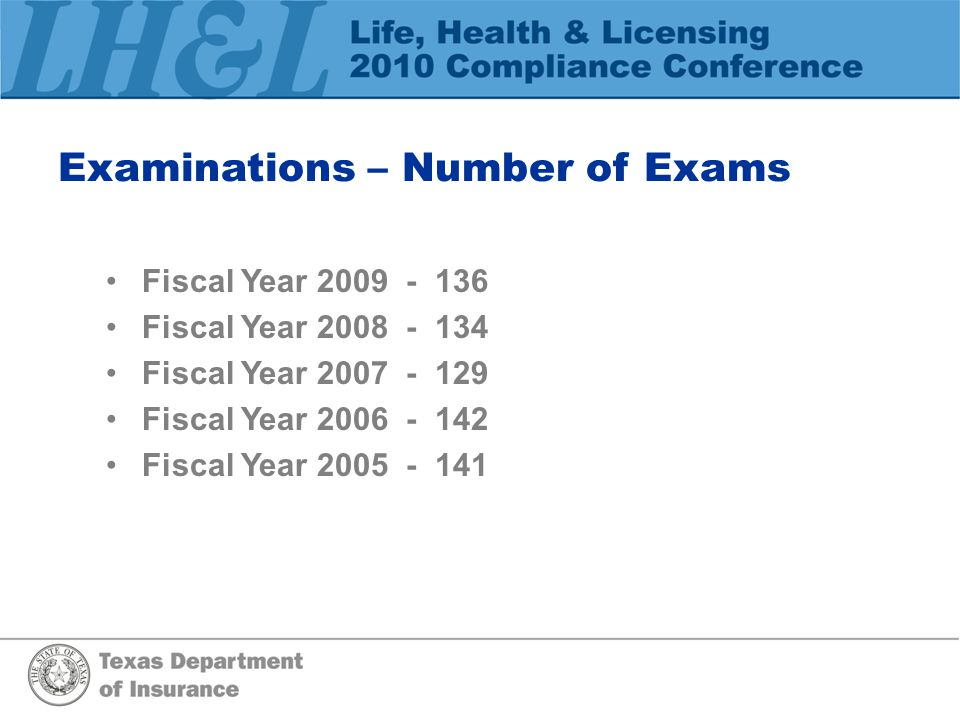 Examinations – Number of Exams