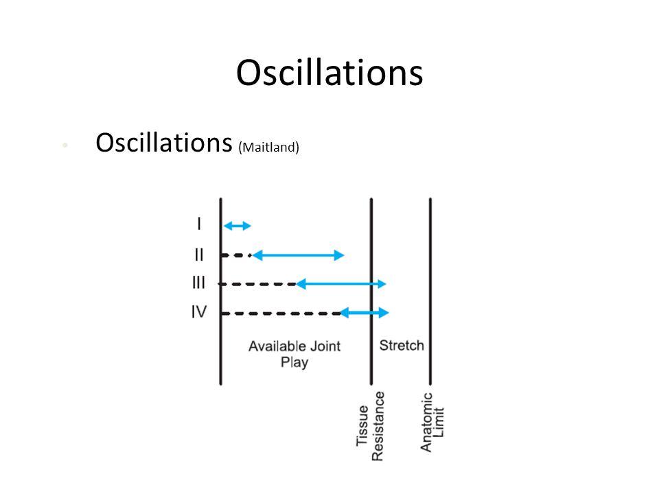 Oscillations Oscillations (Maitland)
