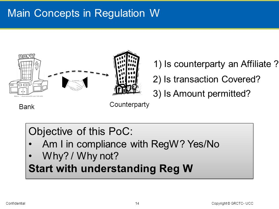 Main Concepts in Regulation W