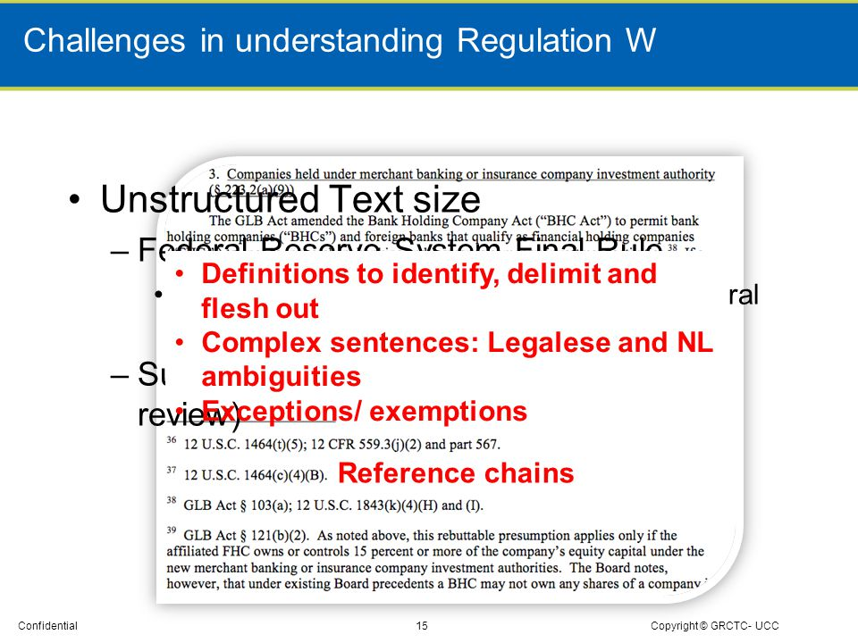 Challenges in understanding Regulation W