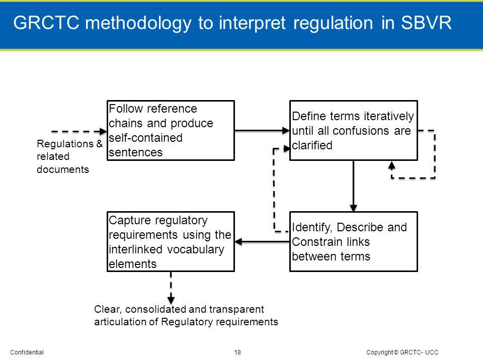 GRCTC methodology to interpret regulation in SBVR