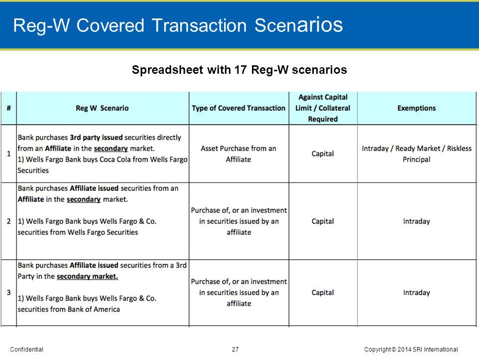 Reg-W Covered Transaction Scenarios