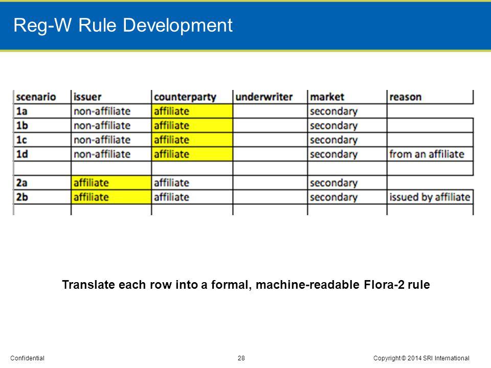Reg-W Rule Development