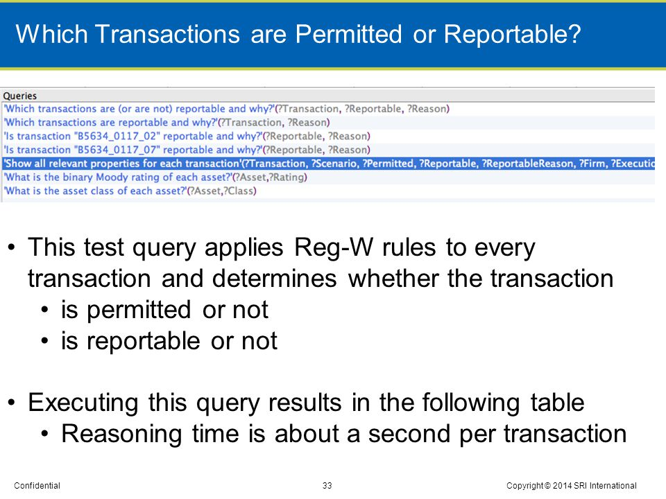 Which Transactions are Permitted or Reportable