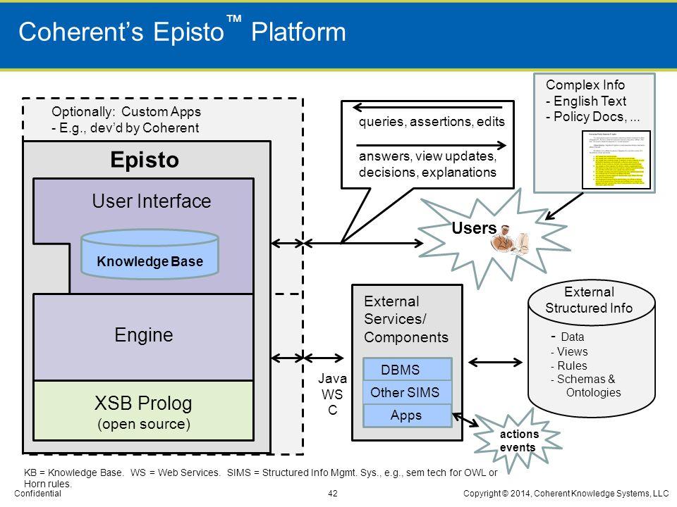 Coherent's Episto™ Platform