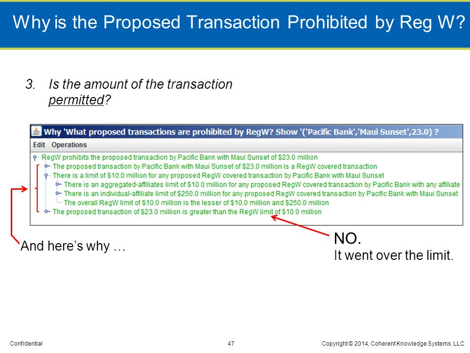 Why is the Proposed Transaction Prohibited by Reg W