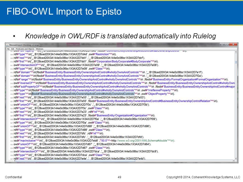FIBO-OWL Import to Episto