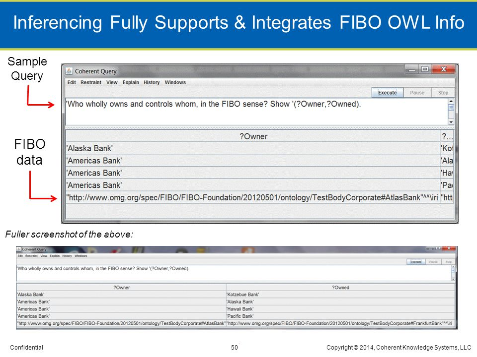 Inferencing Fully Supports & Integrates FIBO OWL Info