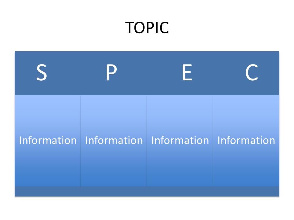 TOPIC S P E C Information