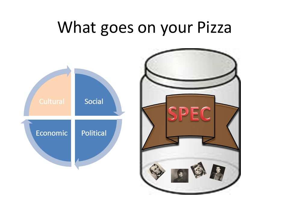 What goes on your Pizza Social Political Economic Cultural SPEC