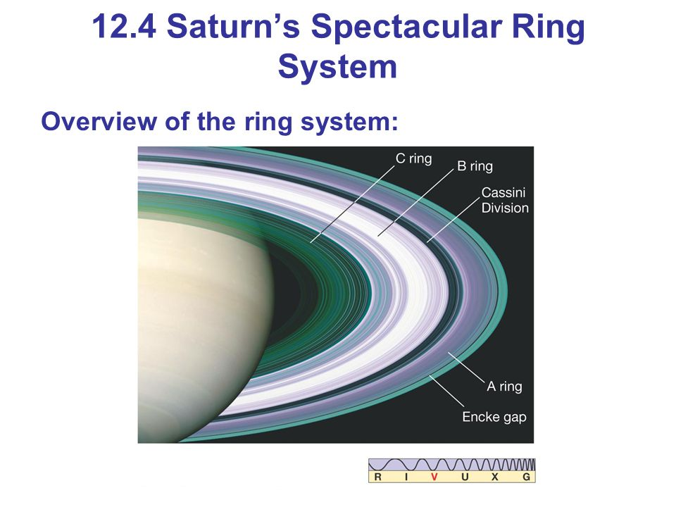 12.4 Saturn's Spectacular Ring System