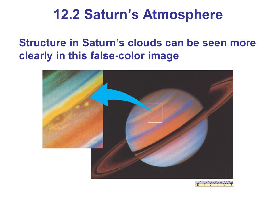 12.2 Saturn's Atmosphere Structure in Saturn's clouds can be seen more clearly in this false-color image.