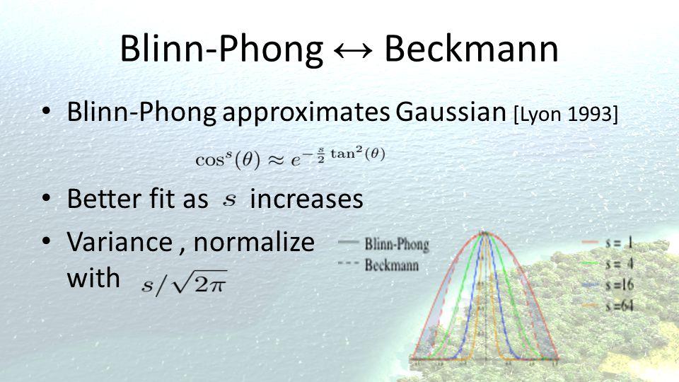 Blinn-Phong ↔ Beckmann