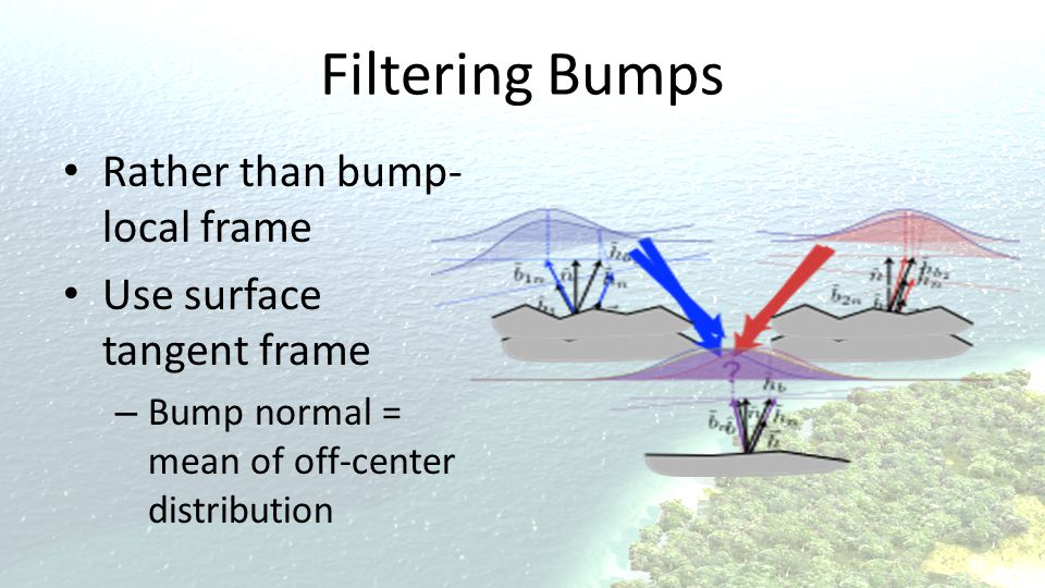 Filtering Bumps Rather than bump-local frame Use surface tangent frame