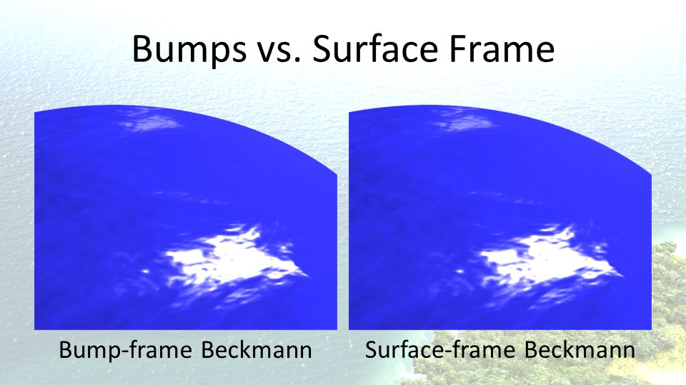 Surface-frame Beckmann