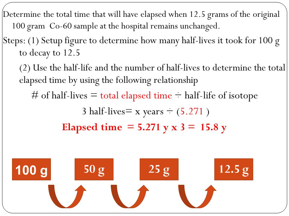 Determine the total time that will have elapsed when 12