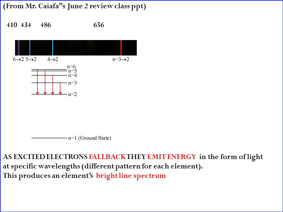 (From Mr. Caiafa s June 2 review class ppt)