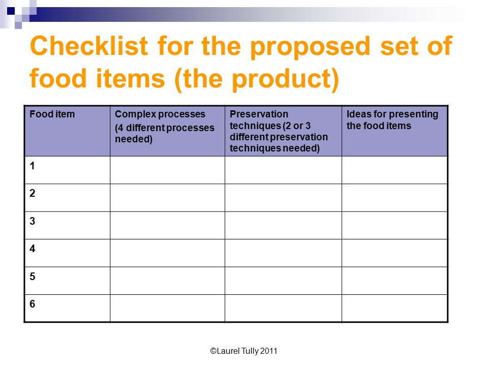 Checklist for the proposed set of food items (the product)