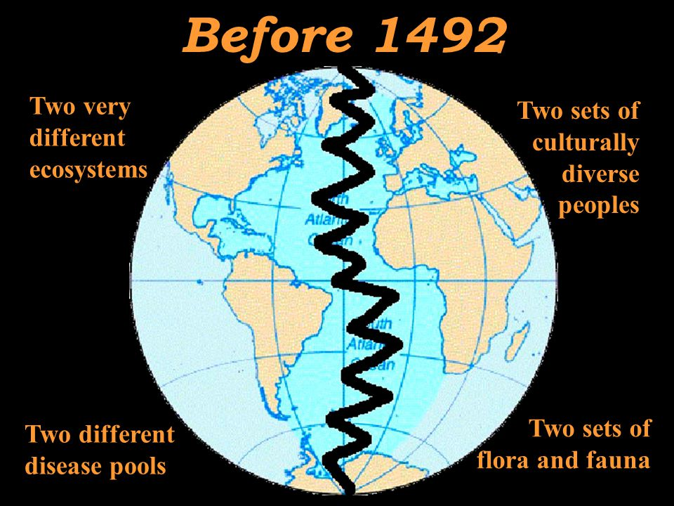 Before 1492 Two very different ecosystems