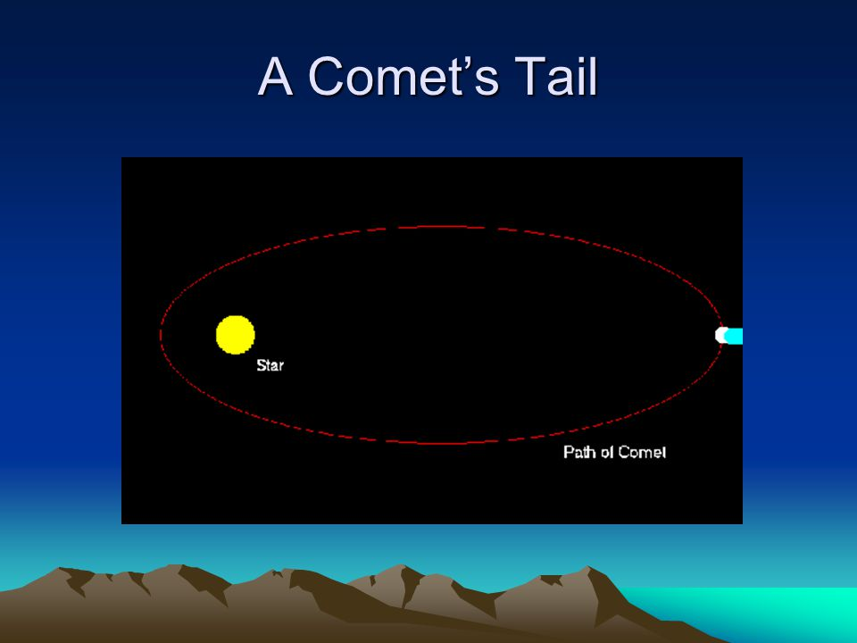 A Comet's Tail