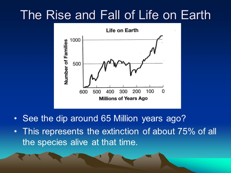 The Rise and Fall of Life on Earth