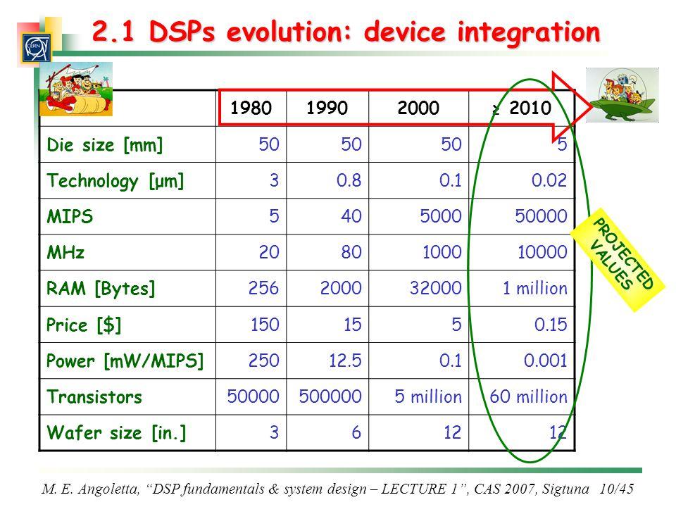 2.1 DSPs evolution: device integration