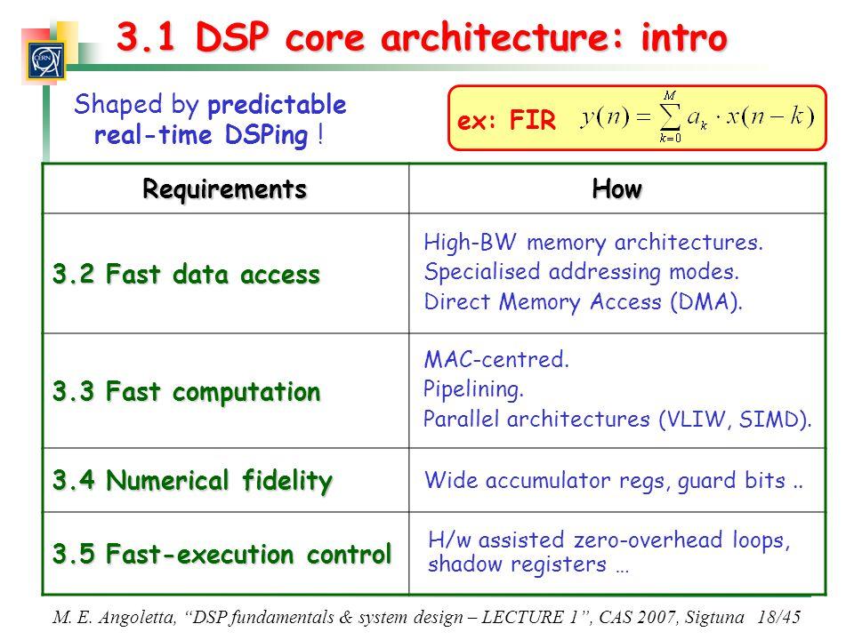 3.1 DSP core architecture: intro