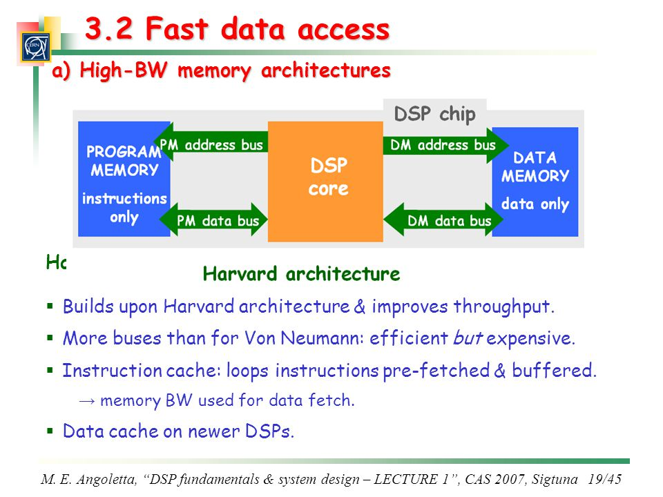 a) High-BW memory architectures