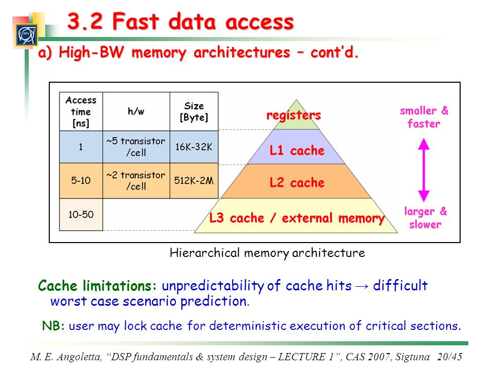 a) High-BW memory architectures – cont'd.