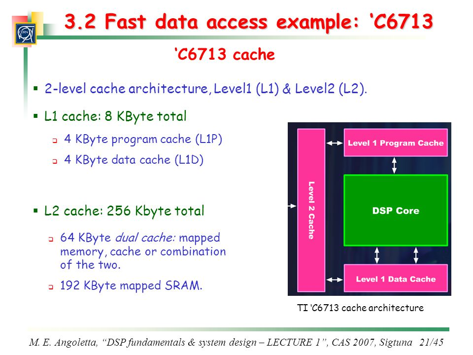 3.2 Fast data access example: 'C6713