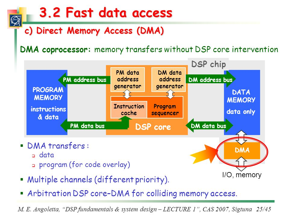 PM data address generator DM data address generator