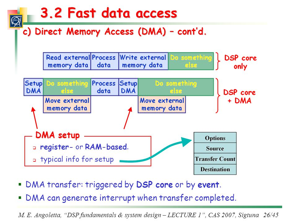 3.2 Fast data access c) Direct Memory Access (DMA) – cont'd. DMA setup