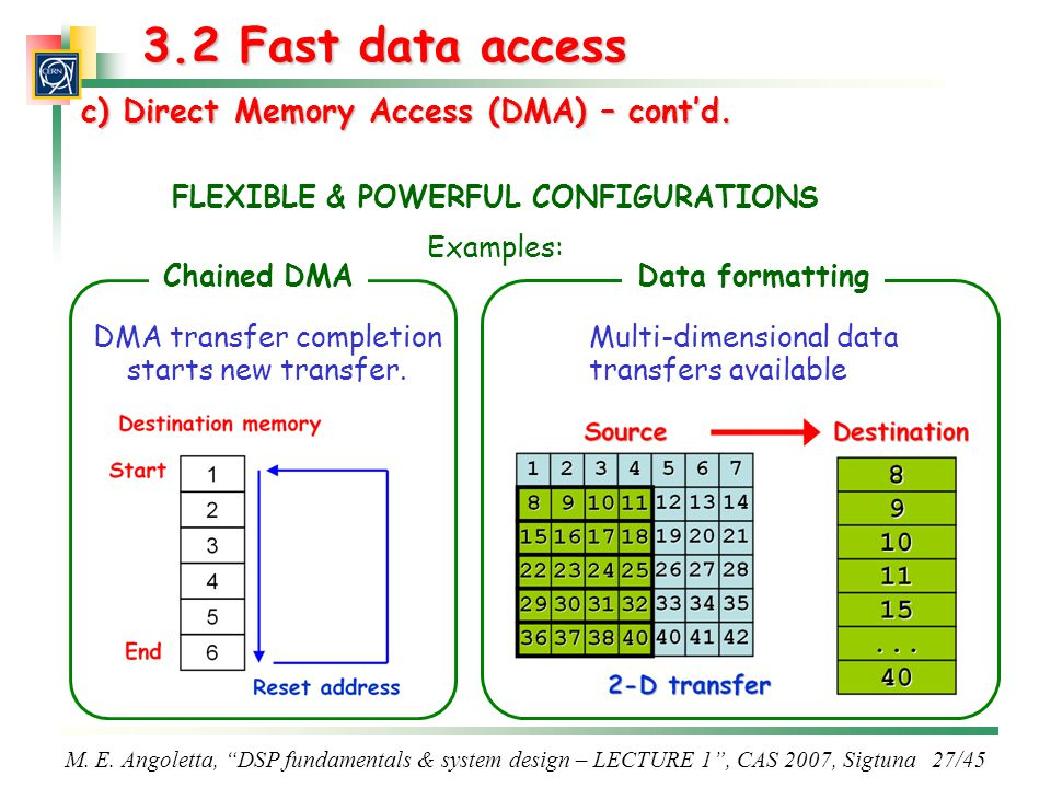 3.2 Fast data access c) Direct Memory Access (DMA) – cont'd.