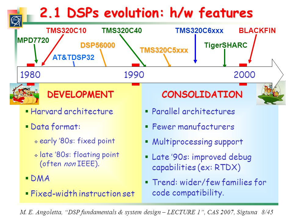 2.1 DSPs evolution: h/w features