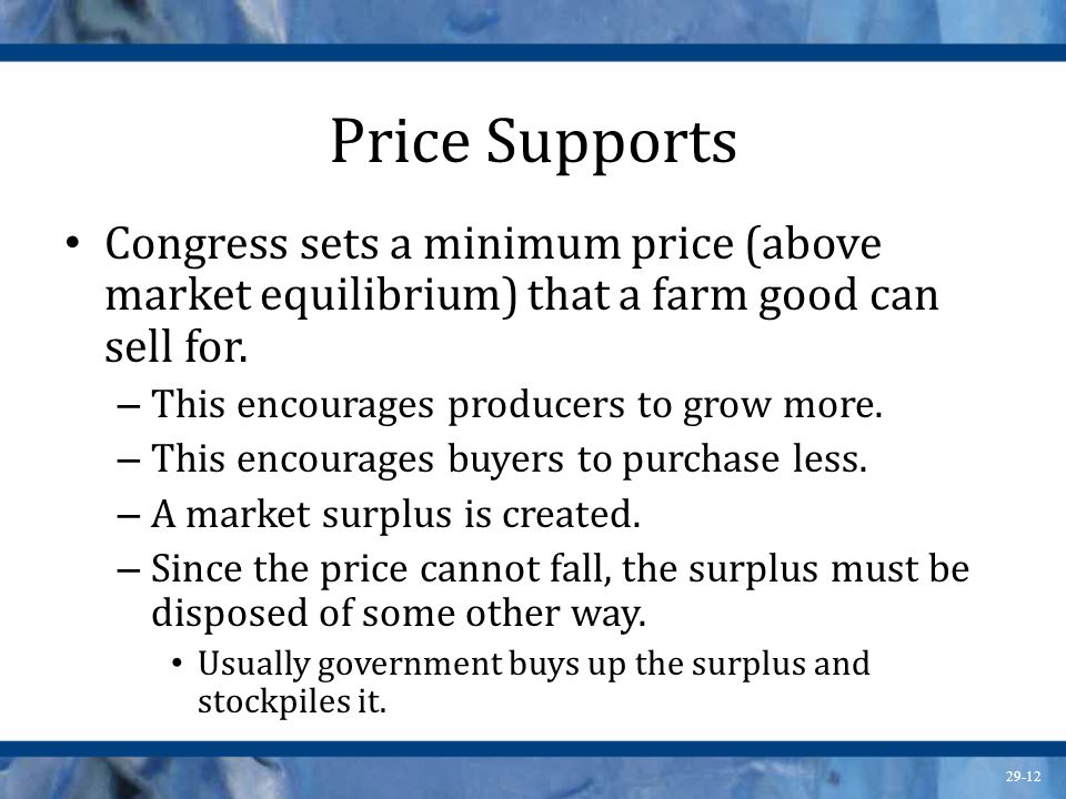 Price Supports Congress sets a minimum price (above market equilibrium) that a farm good can sell for.