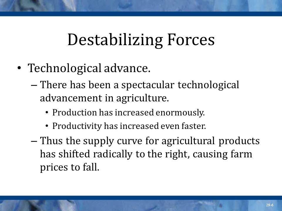 Destabilizing Forces Technological advance.