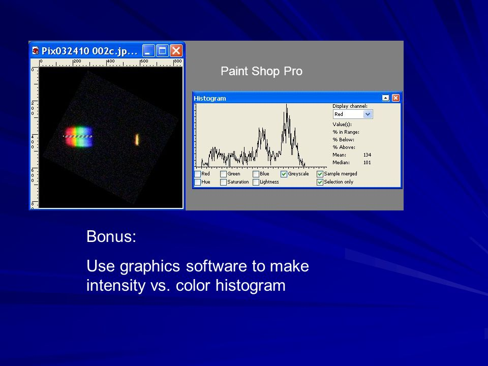Use graphics software to make intensity vs. color histogram