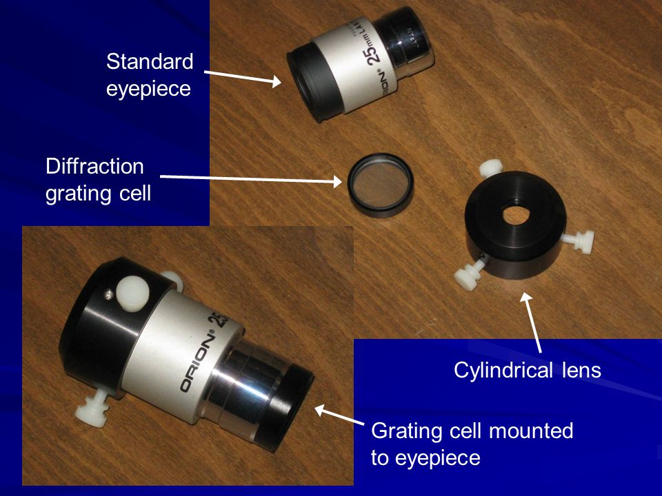 Standard eyepiece Diffraction grating cell Cylindrical lens Grating cell mounted to eyepiece