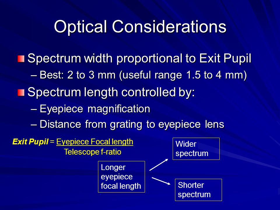 Optical Considerations