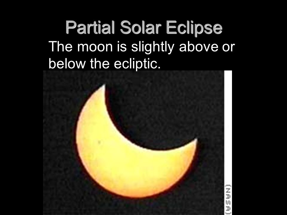 Partial Solar Eclipse The moon is slightly above or
