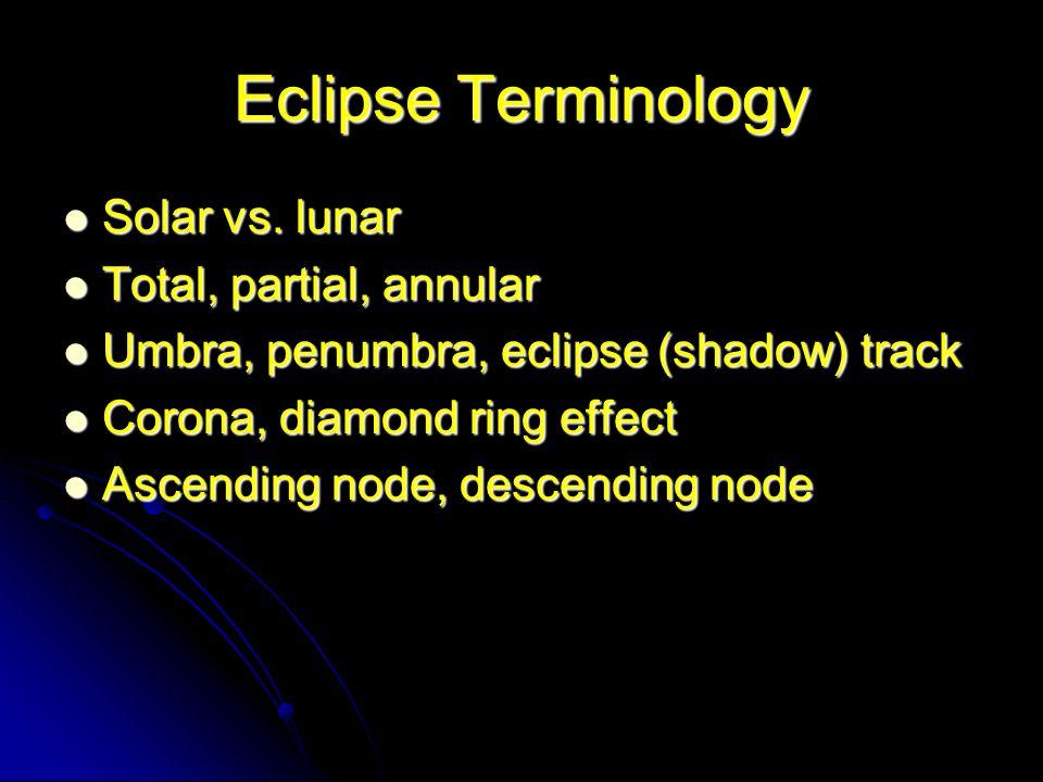 Eclipse Terminology Solar vs. lunar Total, partial, annular