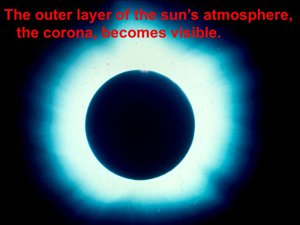 The outer layer of the sun's atmosphere,