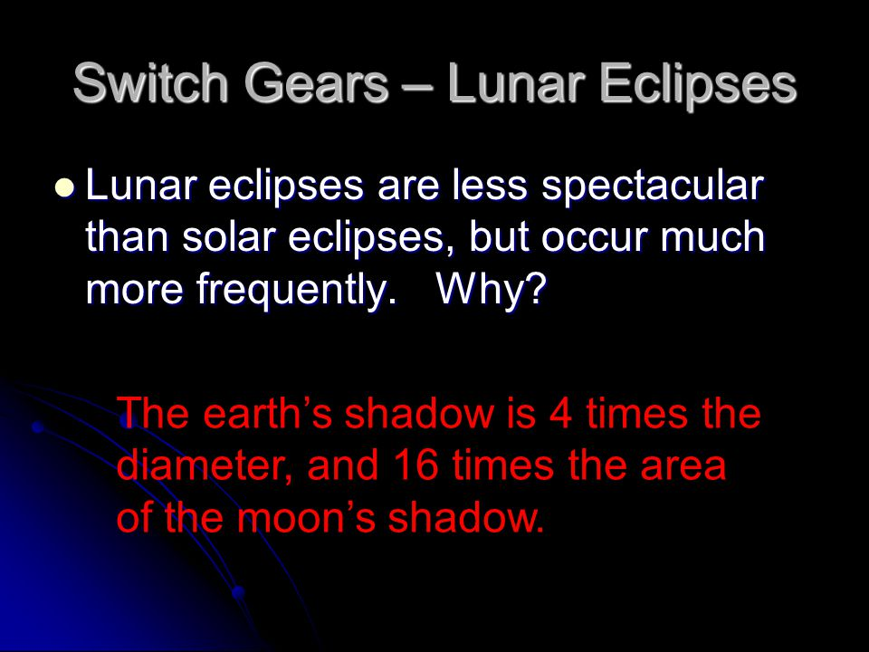 Switch Gears – Lunar Eclipses