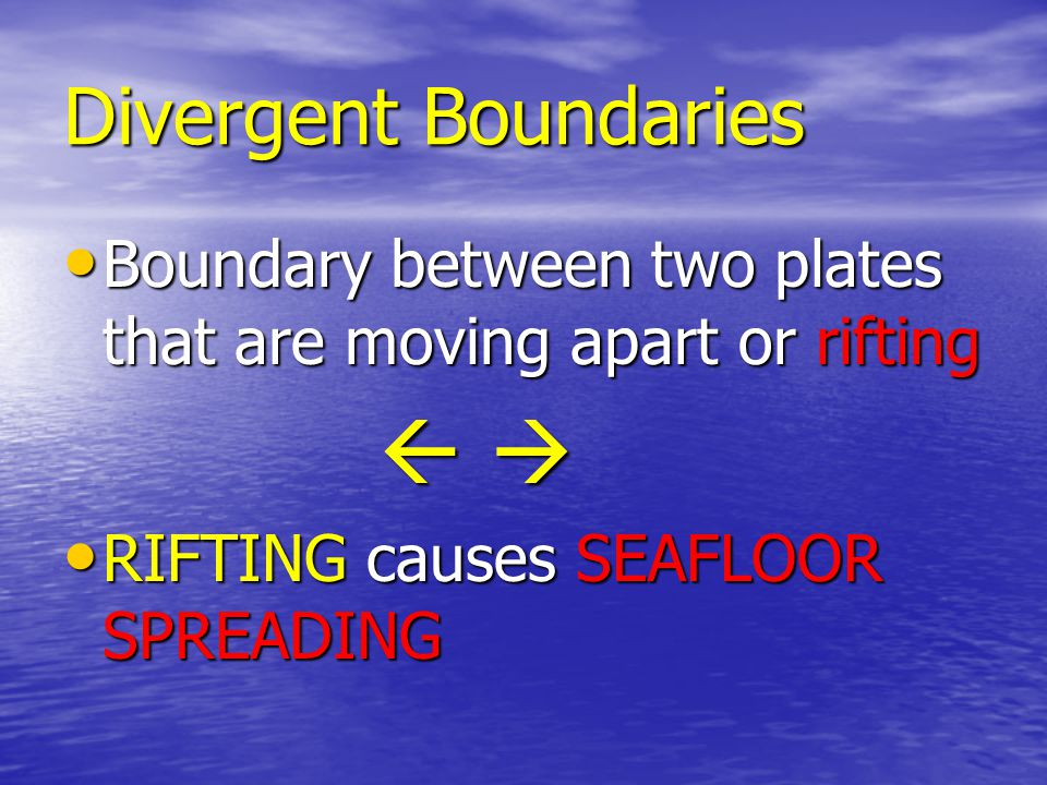 Divergent Boundaries Boundary between two plates that are moving apart or rifting.