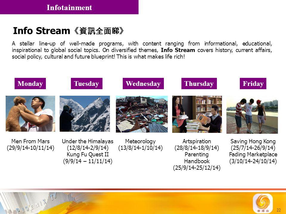 Saving Hong Kong (25/7/14-26/9/14)