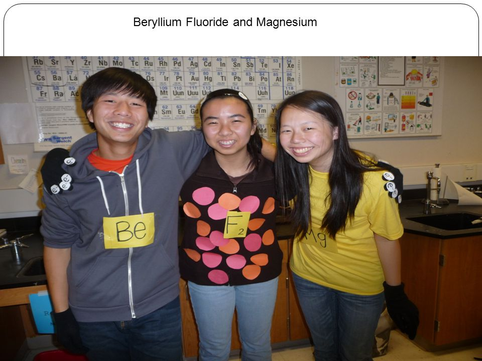 Beryllium Fluoride and Magnesium