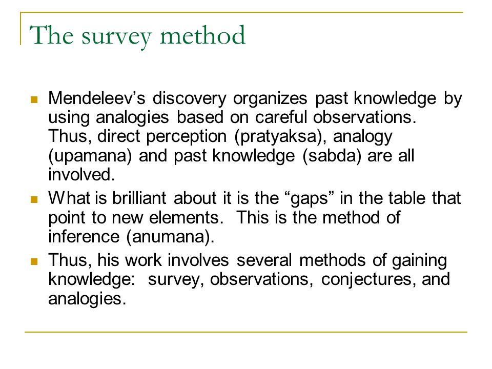 The survey method