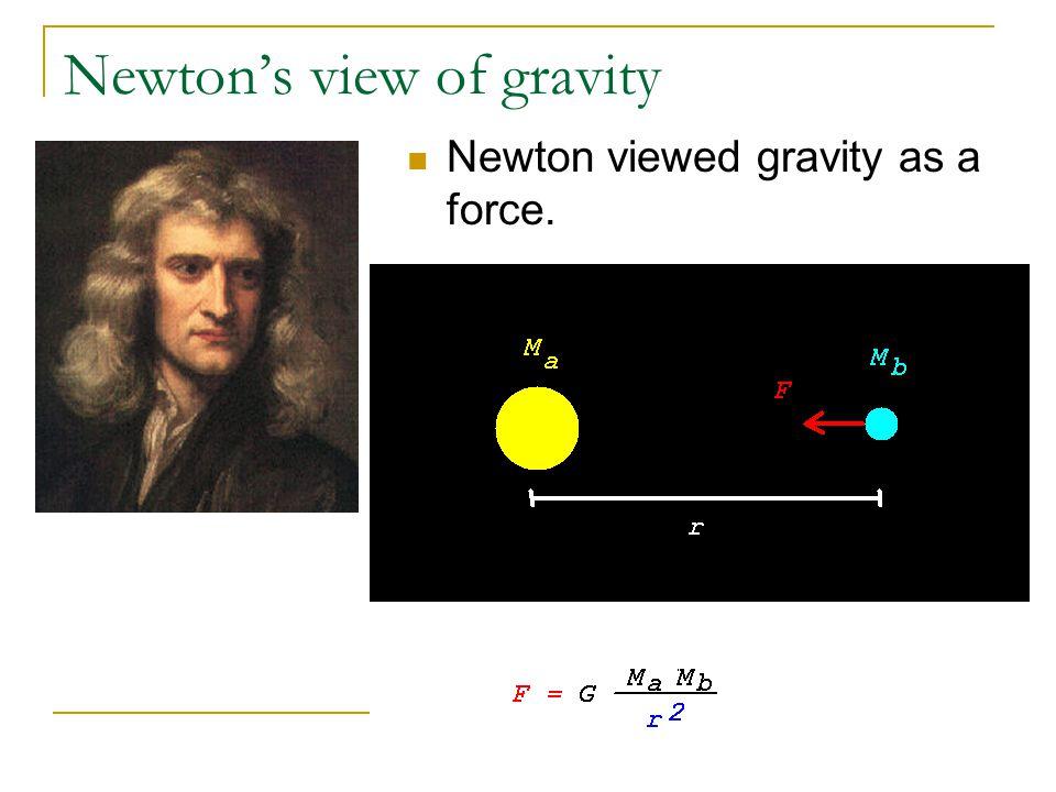 Newton's view of gravity